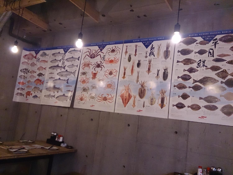 魚介類のポスター